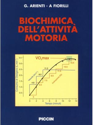 Biochimica dell'Attività Motoria