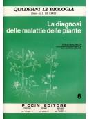 La Diagnosi delle Malattie delle Piante