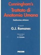 Trattato di Anatomia Umana