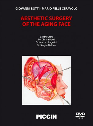 Aesthetic Surgery of the Aging Face