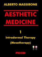 Intradermal Therapy (Mesotherapy)