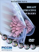 Breast Reconstructive Surgery