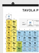 Poster Tavola Periodica