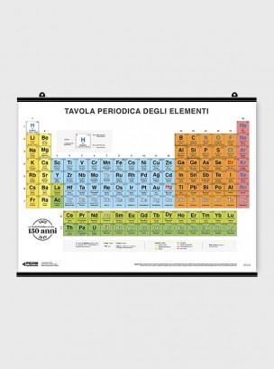 Poster Tavola periodica degli elementi