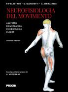 Neurofisiologia del movimento